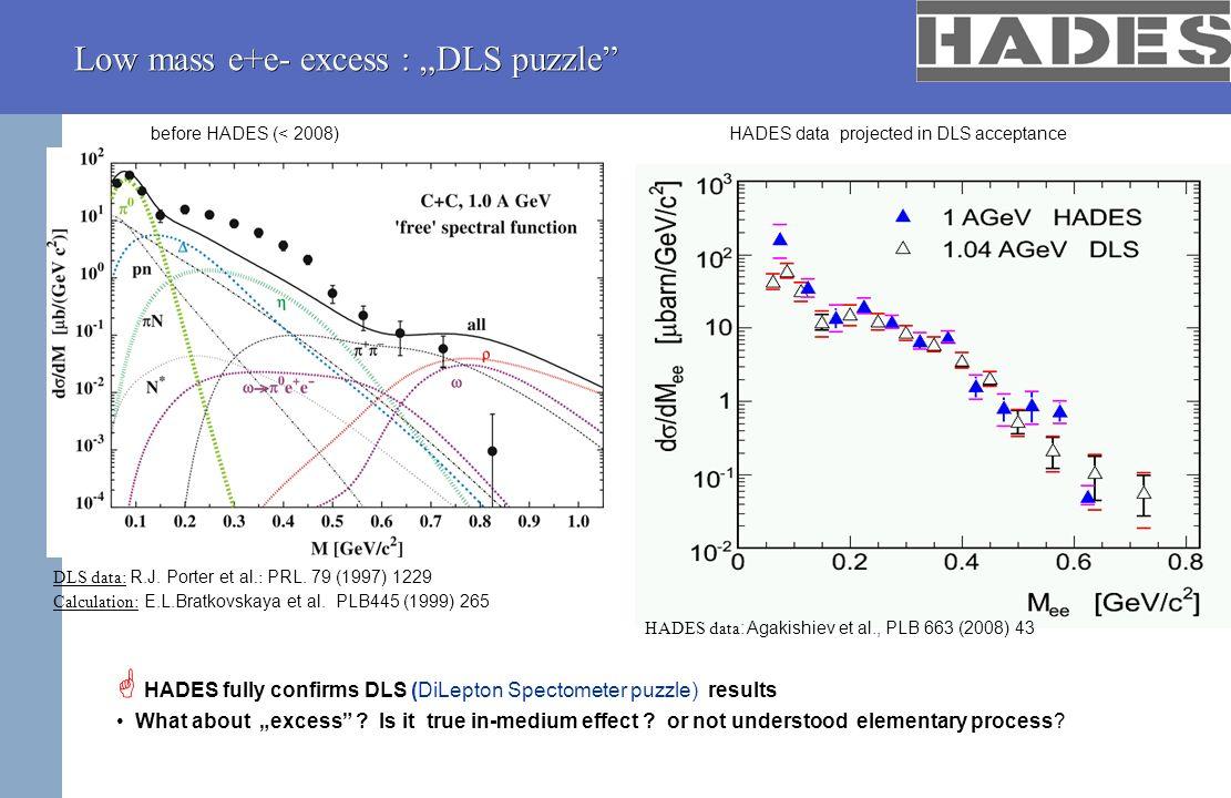 Low mass e+e- excess : DLS puzzle DLS data: R.J. Porter et al.: PRL. 79 (1997) 1229 Calculation: E.L.Bratkovskaya et al. PLB445 (1999) 265 before HADE