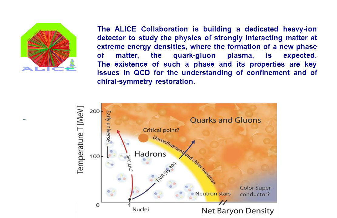 The ALICE Collaboration is building a dedicated heavy-ion detector to study the physics of strongly interacting matter at extreme energy densities, wh