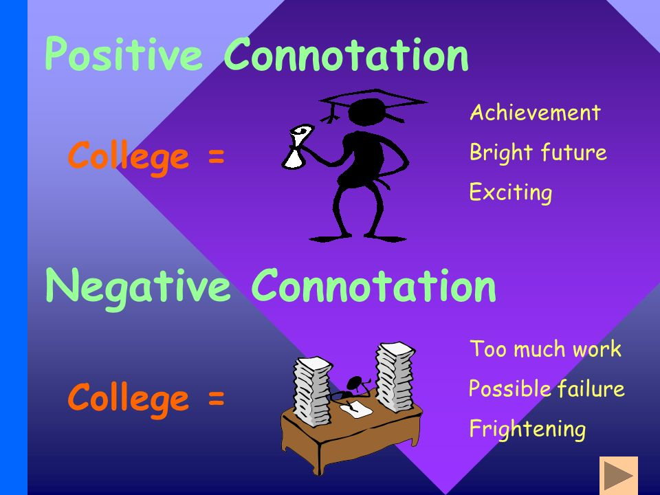 Positive Connotation Negative Connotation College = Achievement Bright future Exciting Too much work Possible failure Frightening