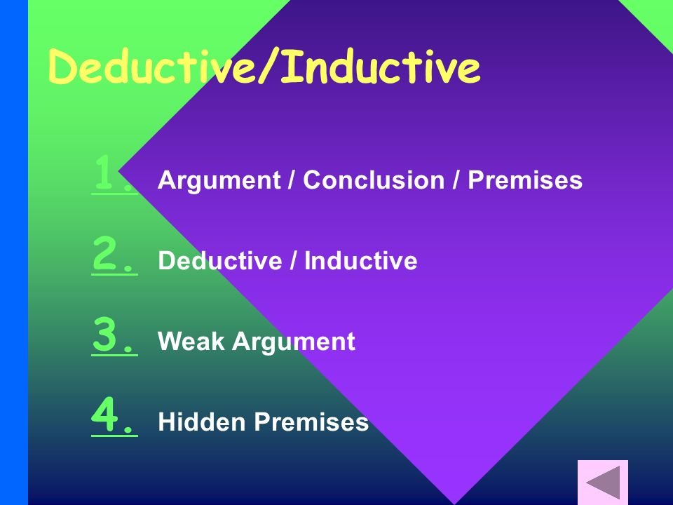 Deductive/Inductive 1.1. Argument / Conclusion / Premises 2.2.