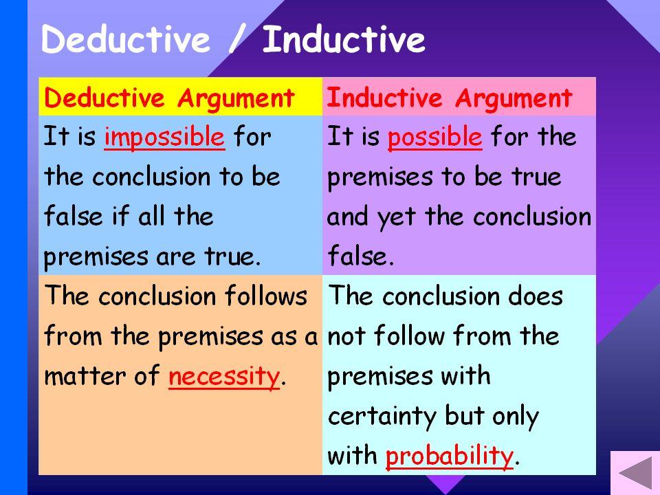 Deductive / Inductive