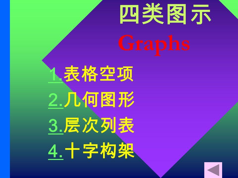 Graphs 1. 2. 3. 4.