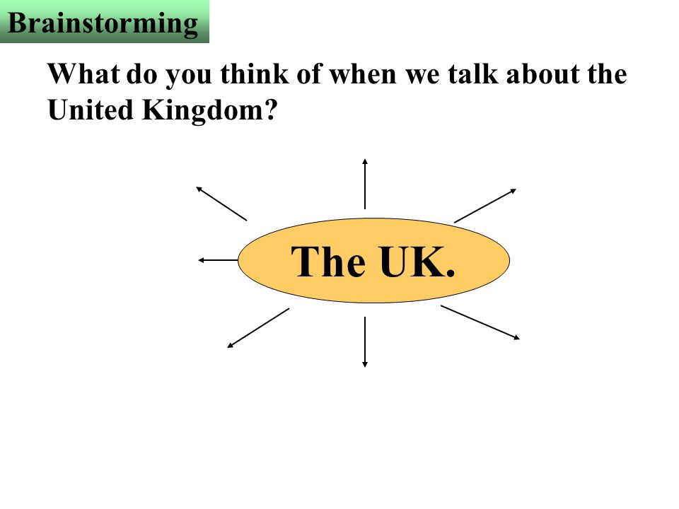 The UK. Brainstorming What do you think of when we talk about the United Kingdom
