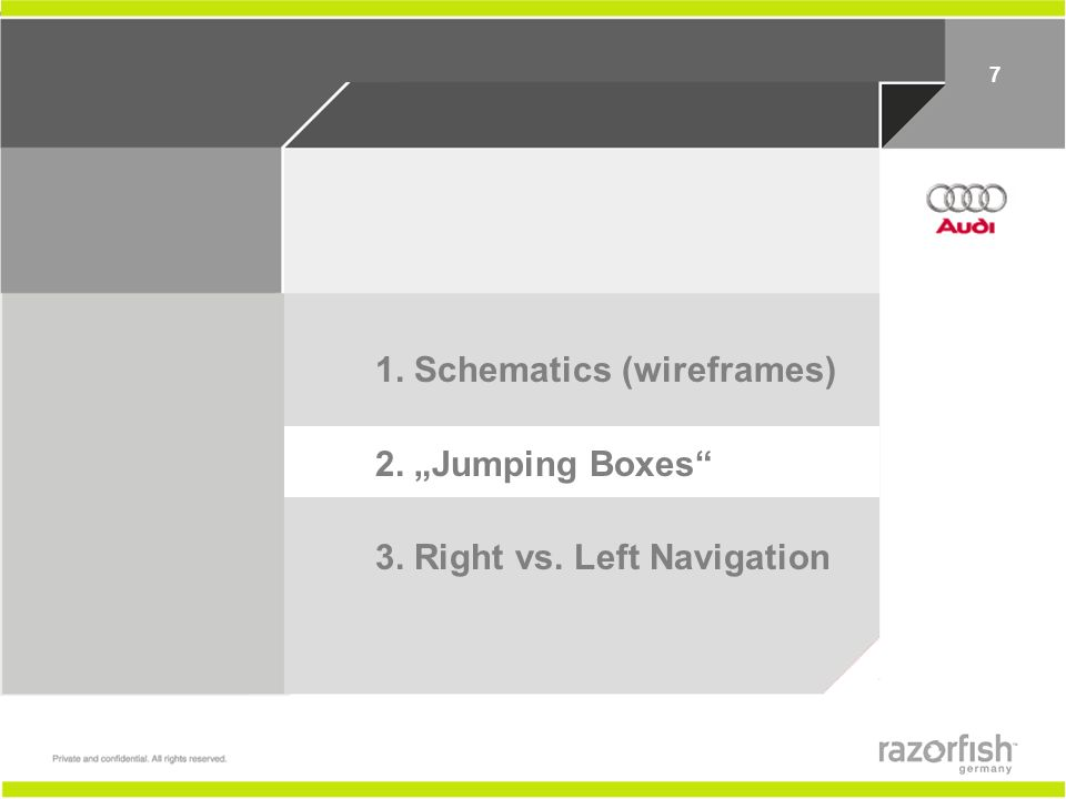 7 1. Schematics (wireframes) 2. Jumping Boxes 3. Right vs. Left Navigation