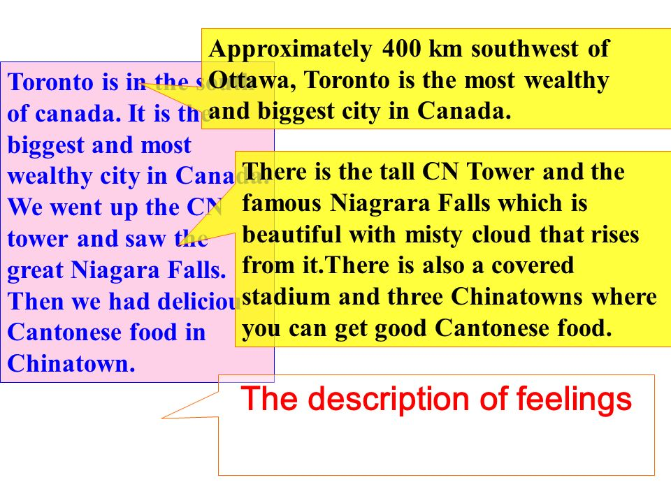 1.They _______ the CN Tower and ____________ the lake 2.___________, they saw the great Niagara Falls,_____________________ 3.They saw the covered stadium,__________________________ 4.They had dinner in downtown Chinatown,_________________________ In the distance which is on the south side of the lake home of several famous basketball teams one of the three in Toronto.