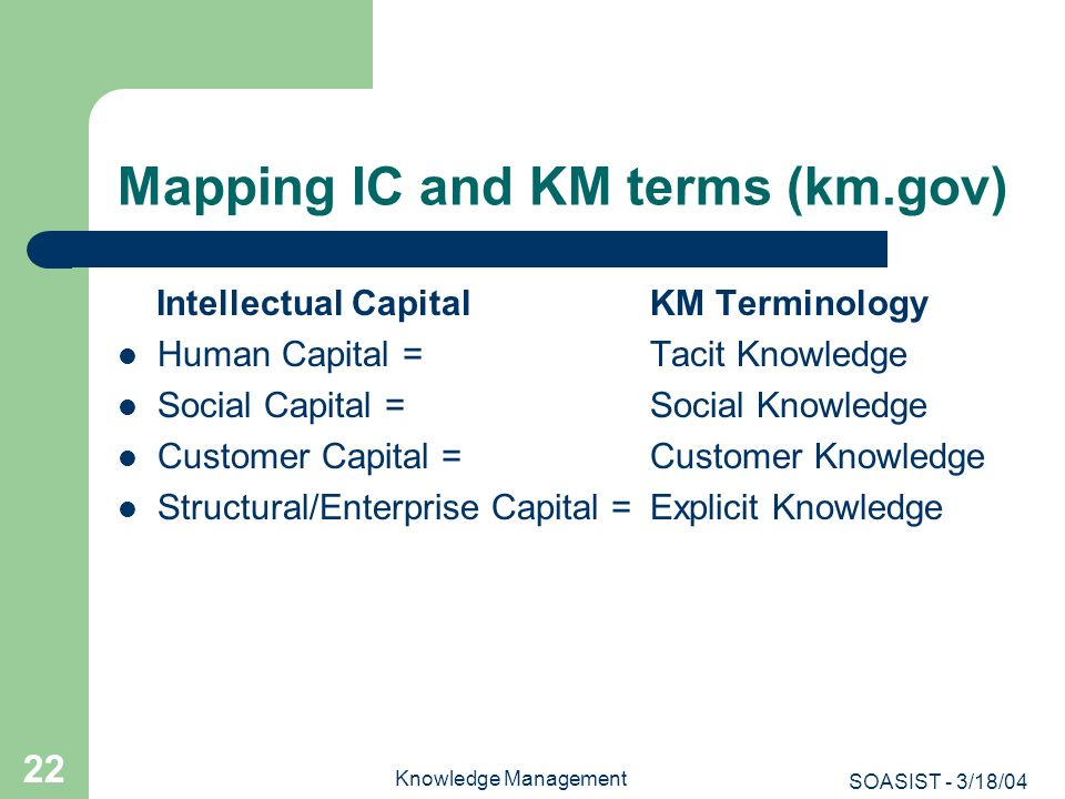 SOASIST - 3/18/04 Knowledge Management 22 Mapping IC and KM terms (km.gov) Intellectual CapitalKM Terminology Human Capital = Tacit Knowledge Social C