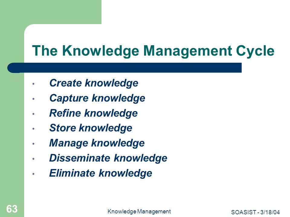 SOASIST - 3/18/04 Knowledge Management 63 The Knowledge Management Cycle Create knowledge Capture knowledge Refine knowledge Store knowledge Manage kn