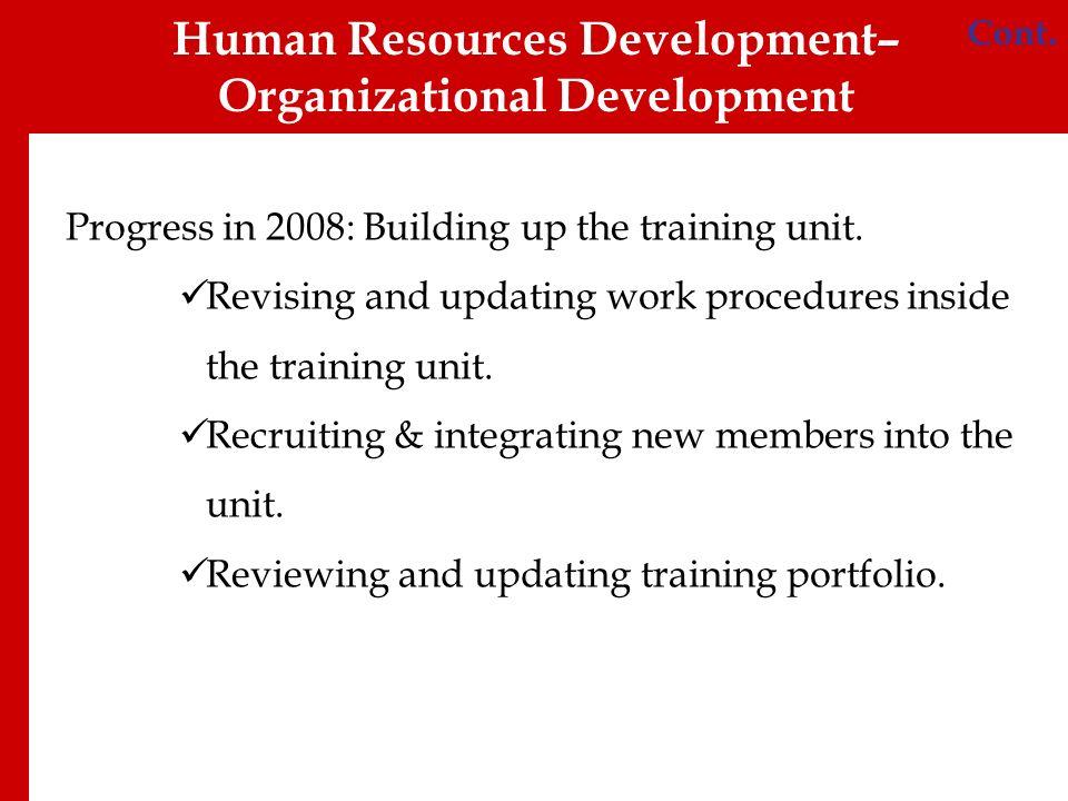 Human Resources Development– Organizational Development Progress in 2008: Building up the training unit. Revising and updating work procedures inside