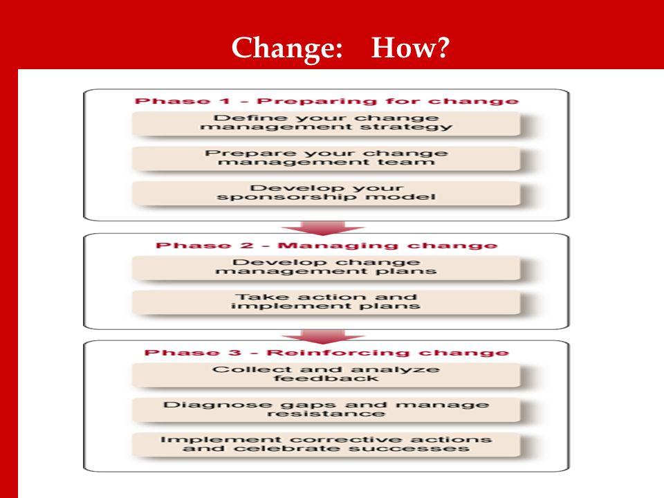Change: How?