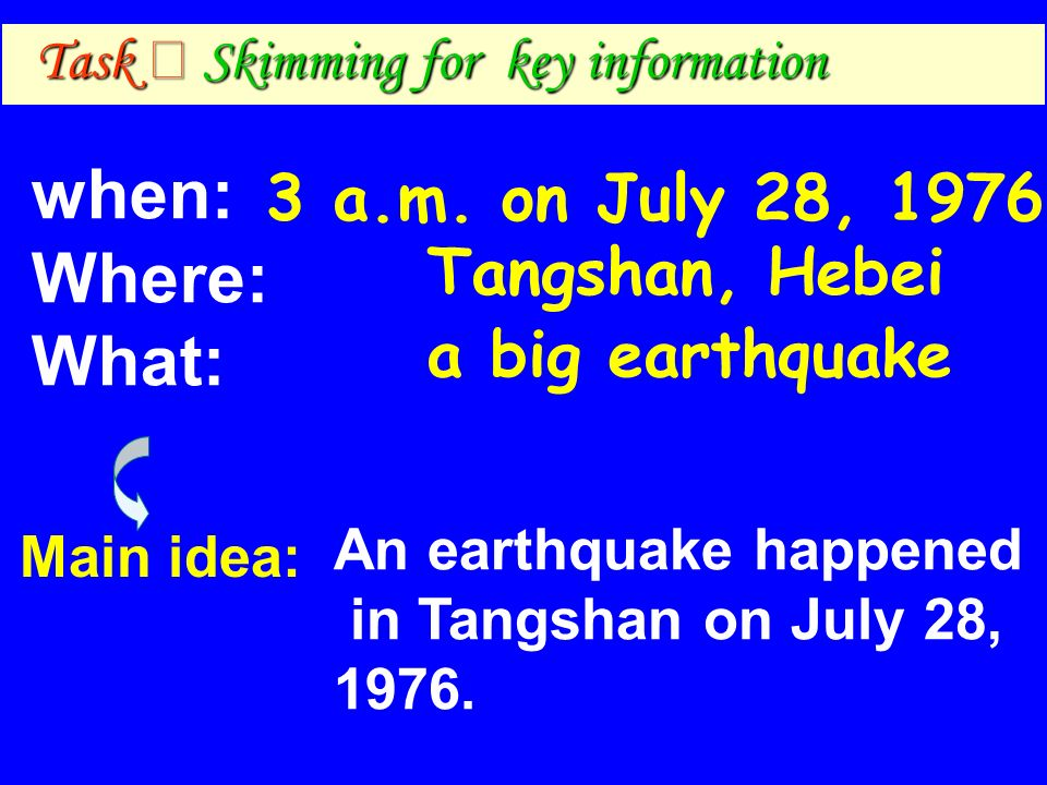 when: Where: What: 3 a.m. on July 28, 1976 Tangshan, Hebei a big earthquake Main idea: An earthquake happened in Tangshan on July 28, 1976. Task Skimm