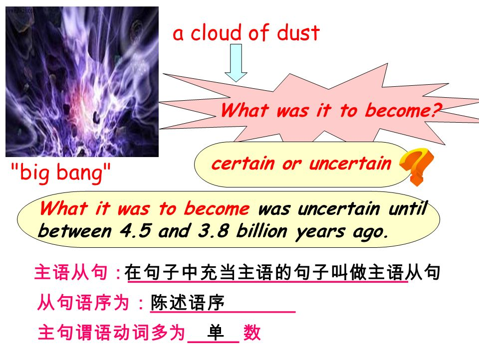 big bang a cloud of dust What was it to become.