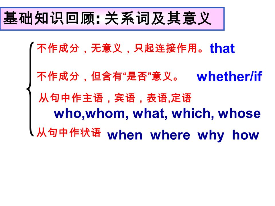 : that whether/if, who,whom, what, which, whose when where why how