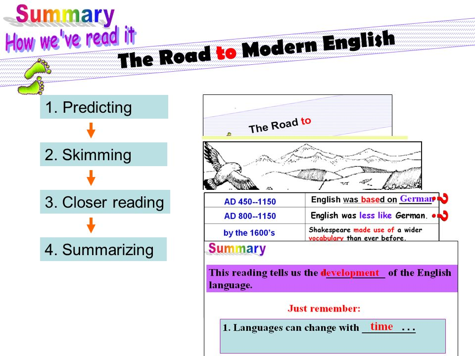Just remember: Languages can change with __________. This reading tells us the d___________ of the English language. development time /… The Road to M