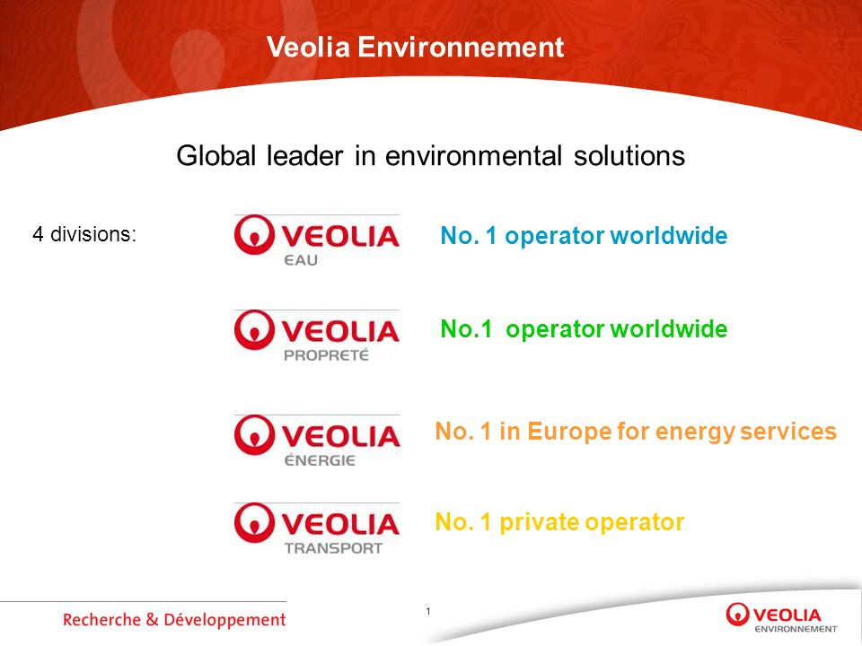 1 4 divisions: No. 1 operator worldwide No. 1 private operator No. 1 in Europe for energy services Veolia Environnement Global leader in environmental