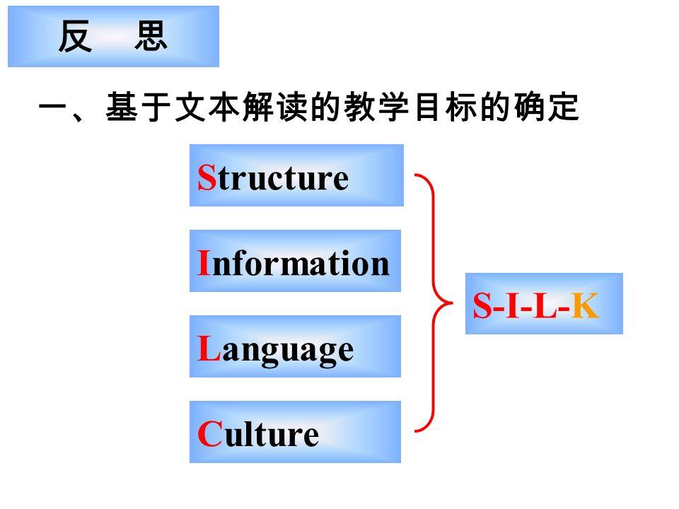 Structure Information Language Culture S-I-L-K