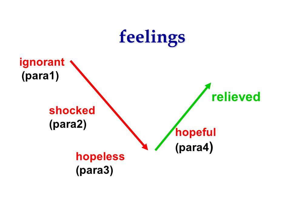 shocked (para2) hopeless (para3) ignorant (para1) relieved hopeful (para4 ) feelings