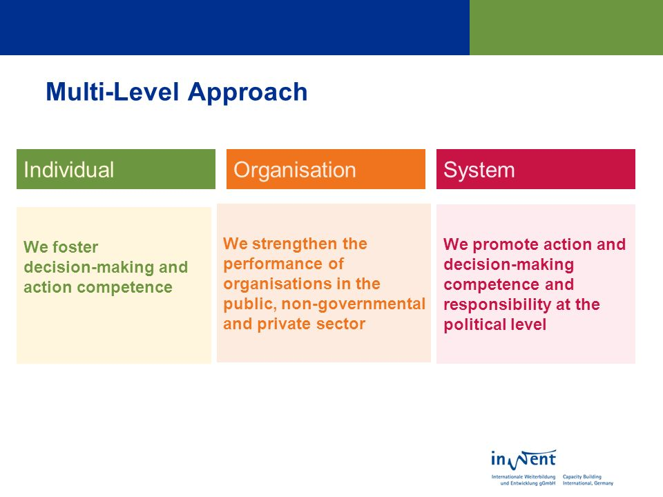 Multi-Level Approach We foster decision-making and action competence Individual We promote action and decision-making competence and responsibility at the political level System We strengthen the performance of organisations in the public, non-governmental and private sector Organisation