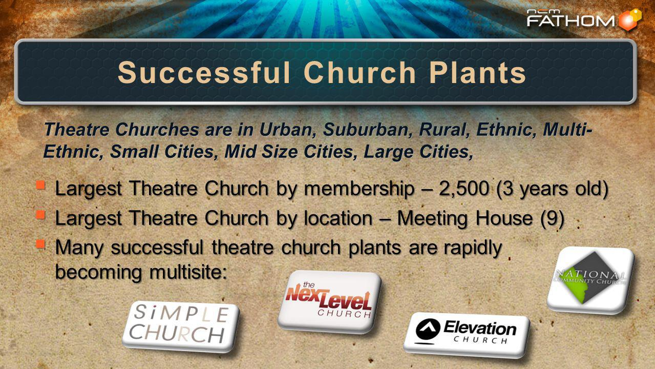 Successful Church Plants Largest Theatre Church by membership – 2,500 (3 years old) Largest Theatre Church by membership – 2,500 (3 years old) Largest Theatre Church by location – Meeting House (9) Largest Theatre Church by location – Meeting House (9) Many successful theatre church plants are rapidly becoming multisite: Many successful theatre church plants are rapidly becoming multisite: Theatre Churches are in Urban, Suburban, Rural, Ethnic, Multi- Ethnic, Small Cities, Mid Size Cities, Large Cities,
