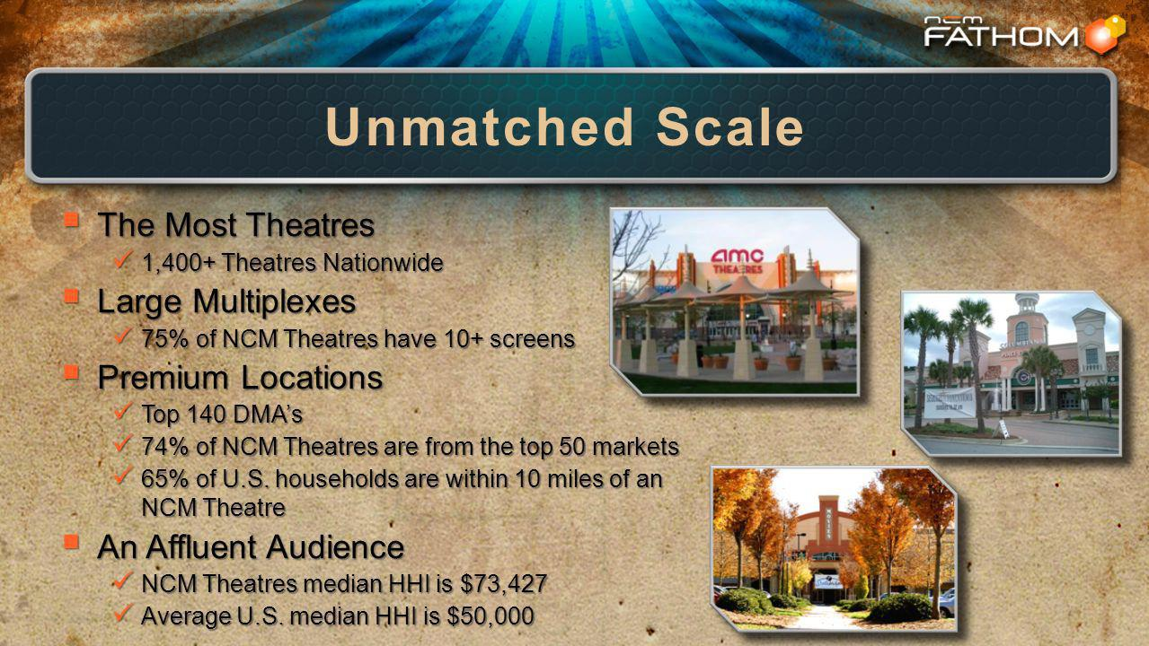 Unmatched Scale The Most Theatres The Most Theatres 1,400+ Theatres Nationwide 1,400+ Theatres Nationwide Large Multiplexes Large Multiplexes 75% of NCM Theatres have 10+ screens 75% of NCM Theatres have 10+ screens Premium Locations Premium Locations Top 140 DMAs Top 140 DMAs 74% of NCM Theatres are from the top 50 markets 74% of NCM Theatres are from the top 50 markets 65% of U.S.
