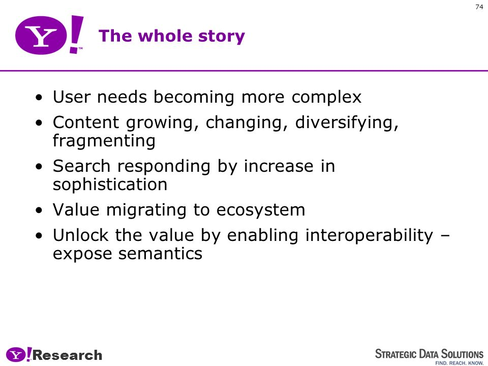 Research 73 Implications for publishers. Yahoo.