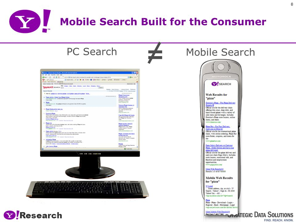 Research 18 Supports text & voice Gateway to the Internet Persistent 1-click access Always there OneSearch 2.0