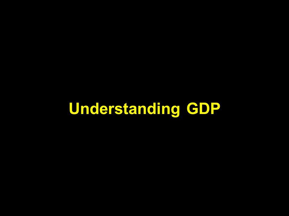 Understanding GDP