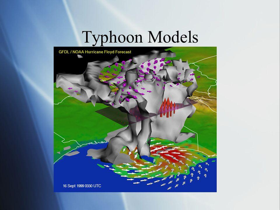 Typhoon Models