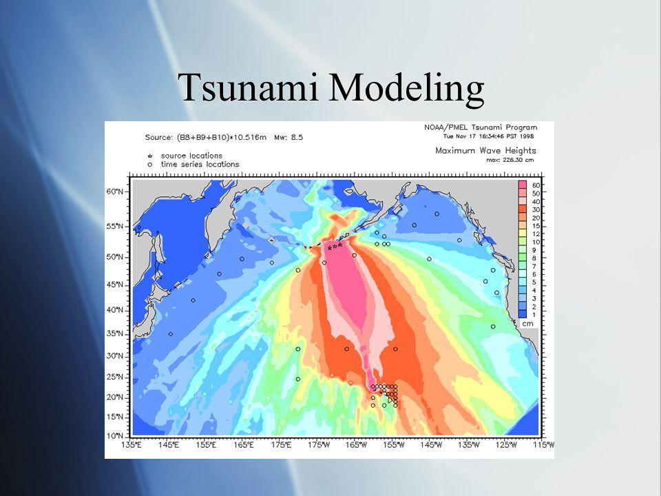 Tsunami Modeling