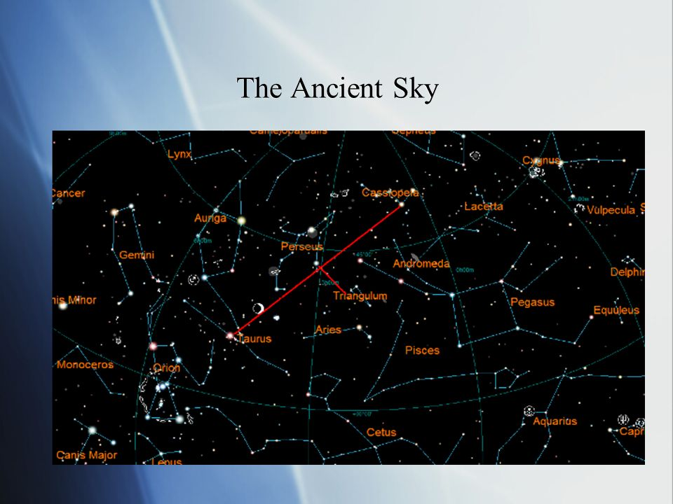 The Ancient Sky