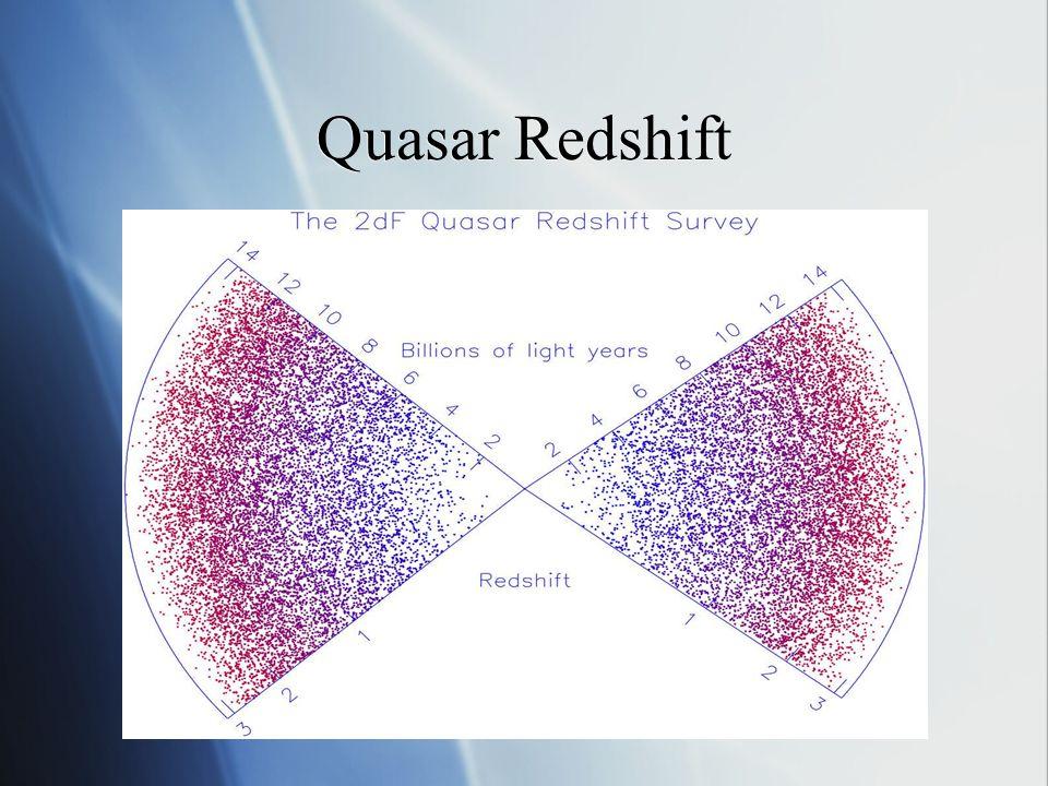 Quasar Redshift