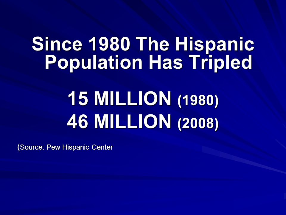 Since 1980 The Hispanic Population Has Tripled 15 MILLION (1980) 46 MILLION (2008) ( Source: Pew Hispanic Center