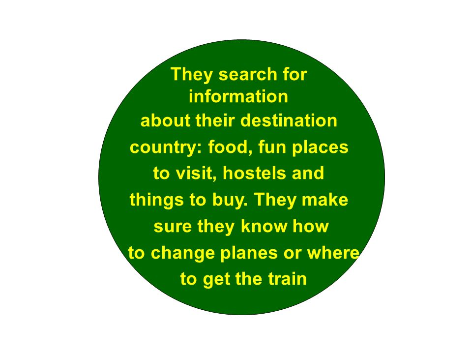 They search for information about their destination country: food, fun places to visit, hostels and things to buy. They make sure they know how to cha