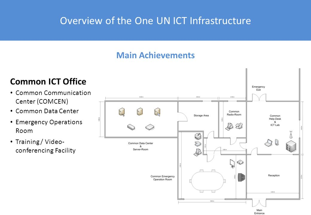 Feasibility Study 10 Total first year investment for Common UN ICT Infrastructure