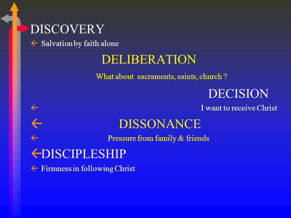 Decision-Making Process (Like Nicodemus) ßDISCOVERY ß DELIBERATION ß DECISION ß DISSONANCE ßDISCIPLESHIP ßSource: David Hesselgrave