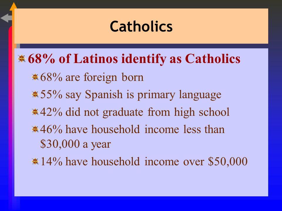 Hispanic American Religious Cultures p.