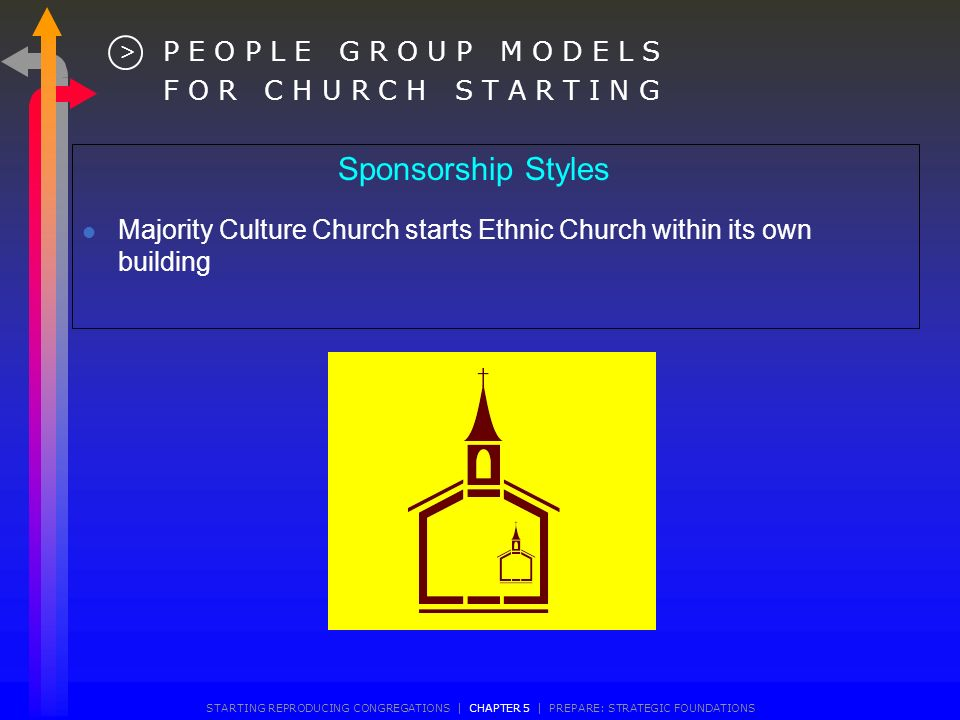 CONGREGATIONALIZING HISPANICS ßB. Examine Church Planting Models ß1.