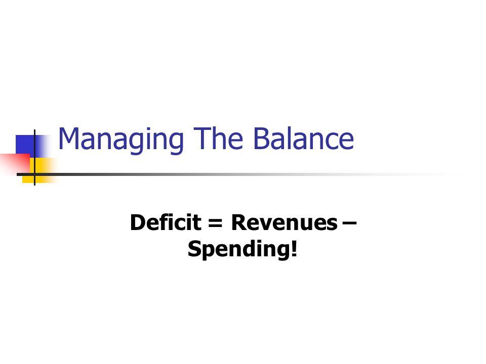 Managing The Balance Deficit = Revenues – Spending!
