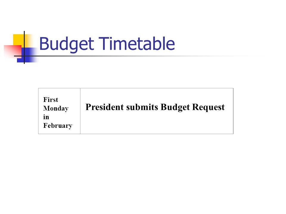 Budget Timetable First Monday in February President submits Budget Request