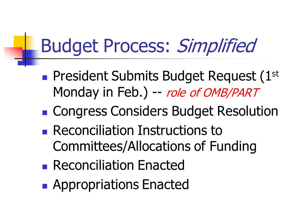 Tools Of The Trade Congress adopts a Budget Resolution or a blueprint for spending and revenues for the year ahead.