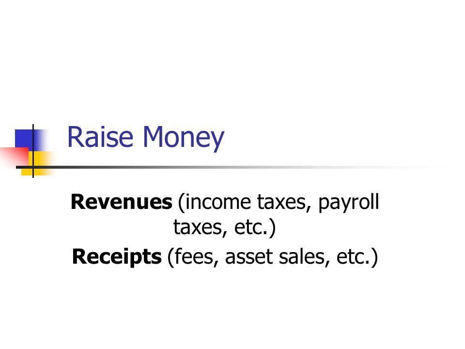 Raise Money Revenues (income taxes, payroll taxes, etc.) Receipts (fees, asset sales, etc.)