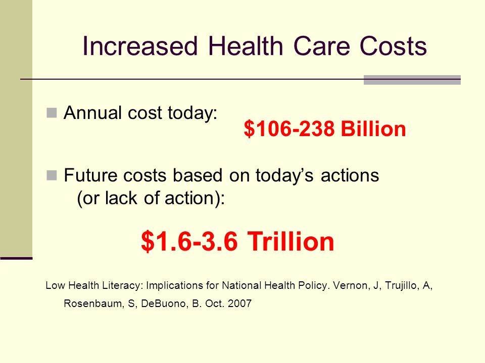 Increased Health Care Costs Annual cost today: Future costs based on todays actions (or lack of action): Low Health Literacy: Implications for National Health Policy.