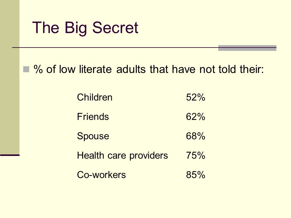 The Big Secret % of low literate adults that have not told their: Children52% Friends62% Spouse68% Health care providers75% Co-workers85%