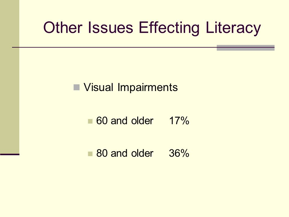 Other Issues Effecting Literacy Visual Impairments 60 and older 17% 80 and older 36%