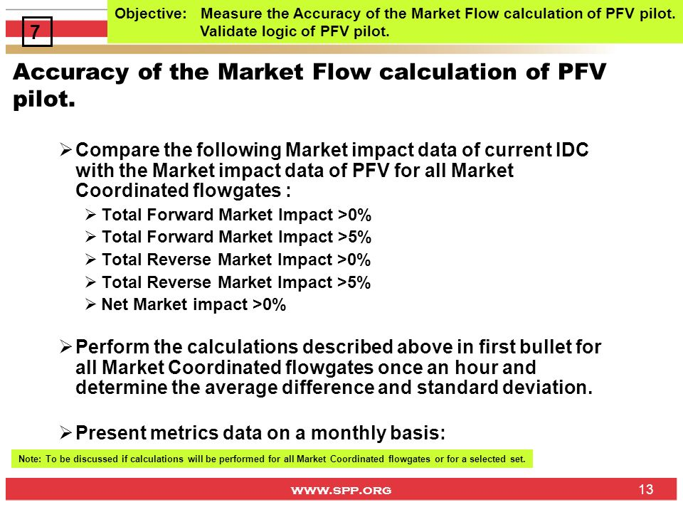 www.spp.org 13 Accuracy of the Market Flow calculation of PFV pilot. Compare the following Market impact data of current IDC with the Market impact da
