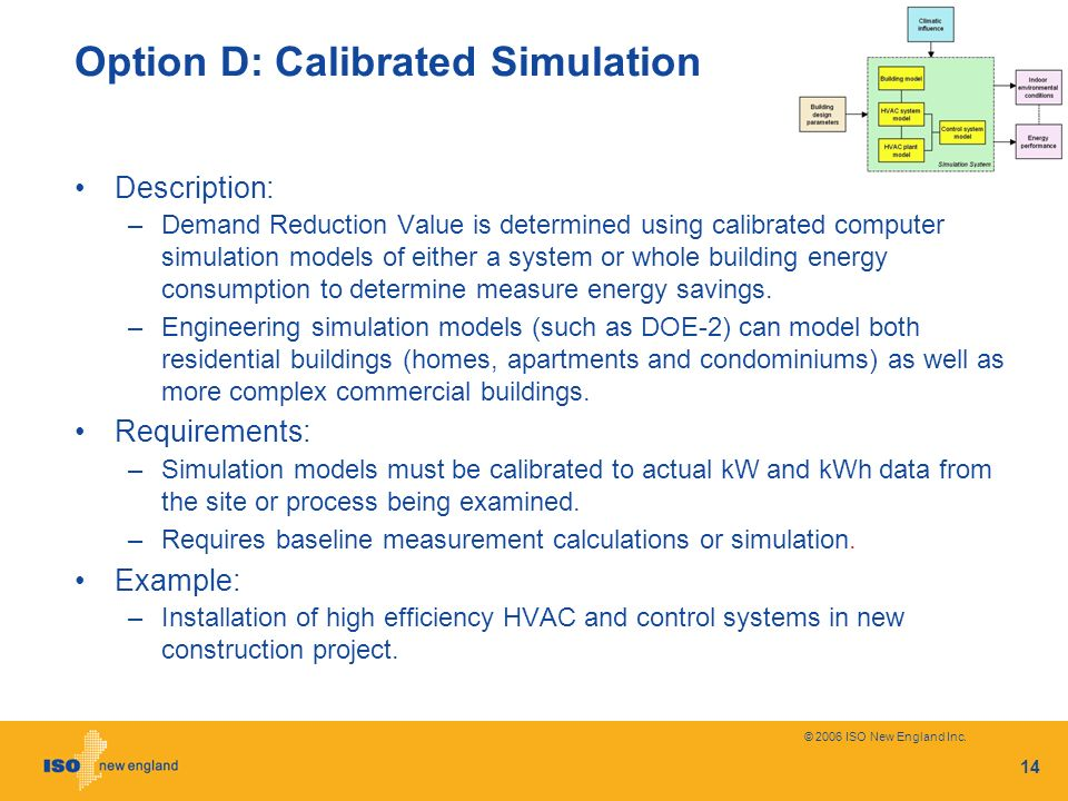 © 2006 ISO New England Inc. 14 Option D: Calibrated Simulation Description: –Demand Reduction Value is determined using calibrated computer simulation