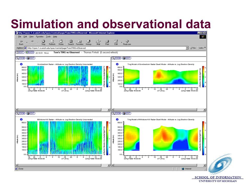 SCHOOL OF INFORMATION UNIVERSITY OF MICHIGAN Simulation and observational data