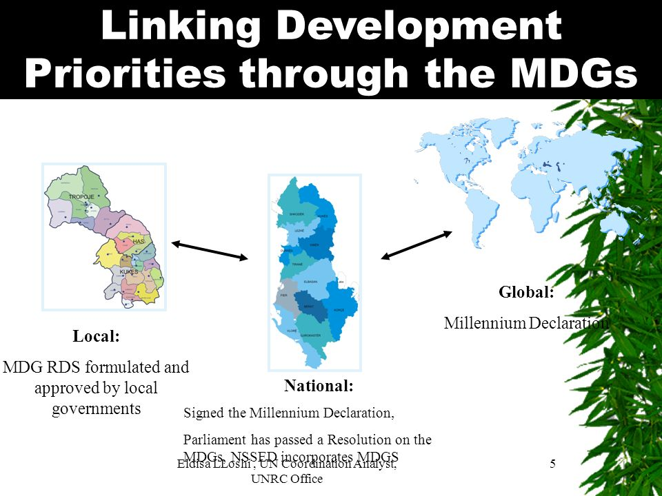 Eldisa LLoshi, UN Coordination Analyst, UNRC Office 5 Linking Development Priorities through the MDGs Global: Millennium Declaration National: Signed