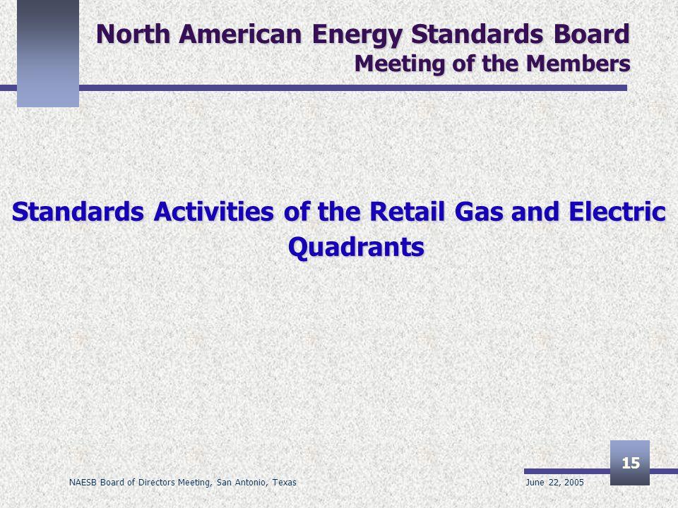 June 22, 2005 NAESB Board of Directors Meeting, San Antonio, Texas 15 North American Energy Standards Board Meeting of the Members Standards Activitie