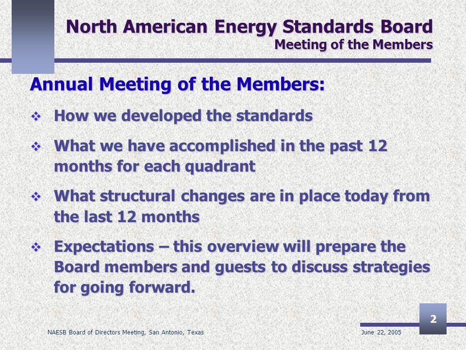 NAESB Board of Directors Meeting, San Antonio, Texas 2 North American Energy Standards Board Meeting of the Members Annual Meeting of the Members: How