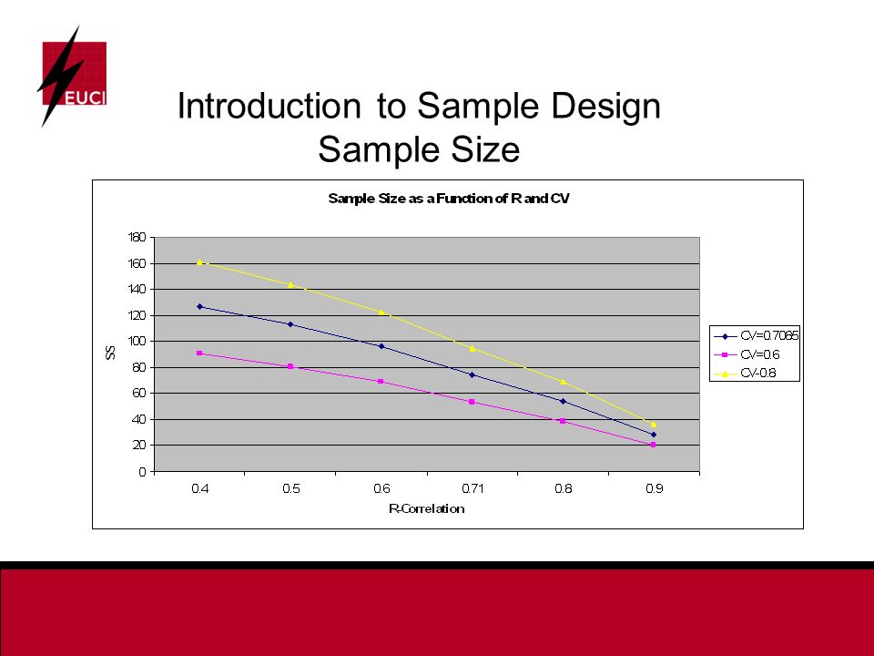 Data Collection and Analysis Regression Modeling